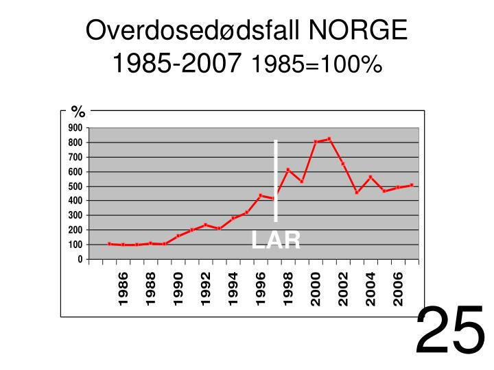 Overdosedødsfall NORGE       1985-2007