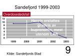 sandefjord 1999 2003