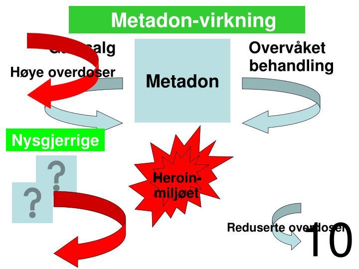 Metadon-virkning