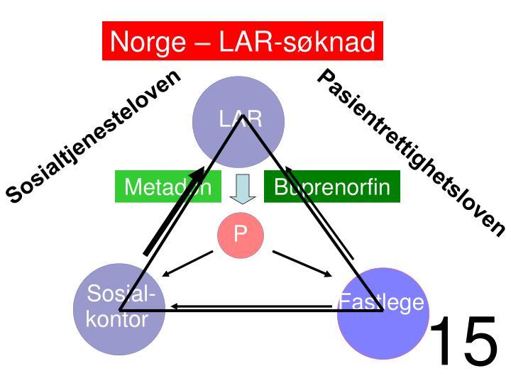 Norge – LAR-søknad