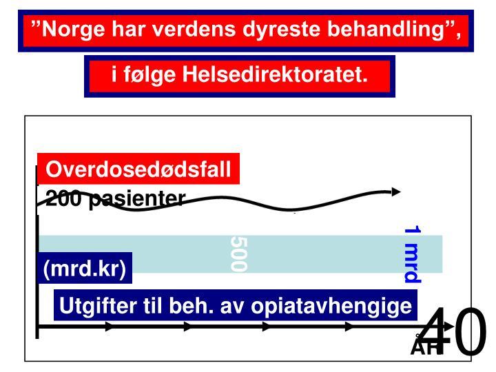 """""""Norge har verdens dyreste behandling"""","""