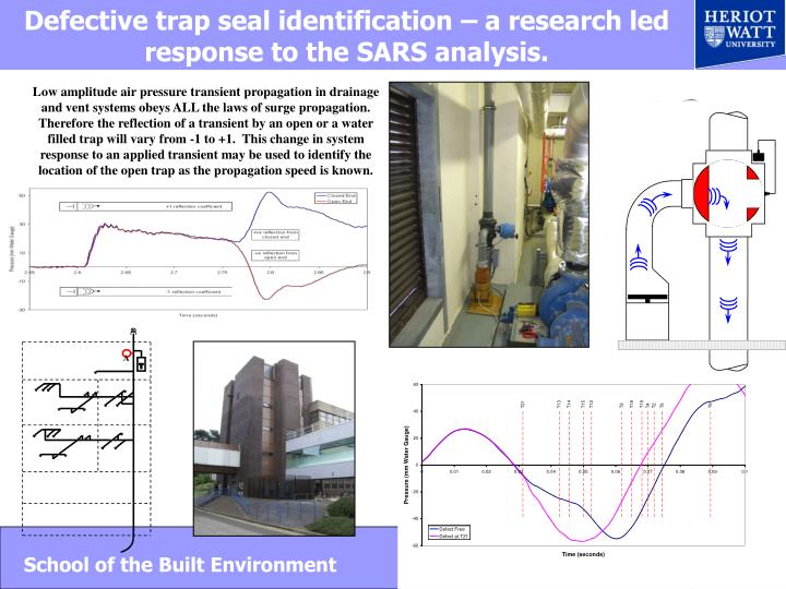 Defective trap seal identification – a research led response to the SARS analysis.