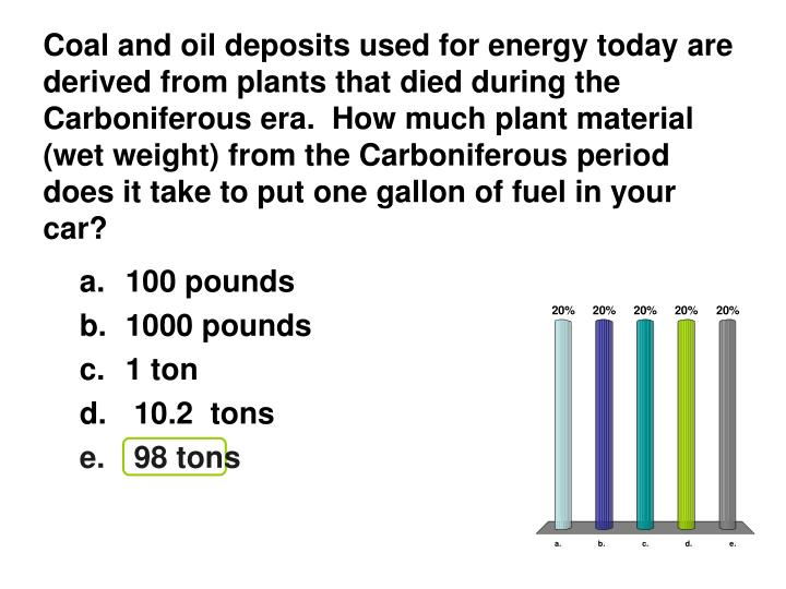 Coal and oil deposits used for energy today are derived from plants that died during the Carboniferous era.  How much plant material (wet weight) from the Carboniferous period does it take to put one gallon of fuel in your car?