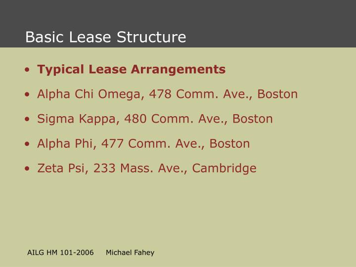 Basic Lease Structure