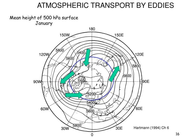 ATMOSPHERIC TRANSPORT BY EDDIES