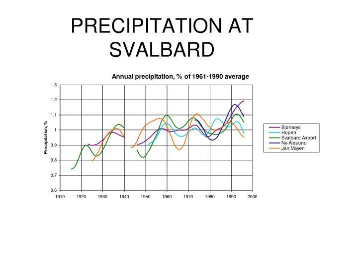 PRECIPITATION AT SVALBARD