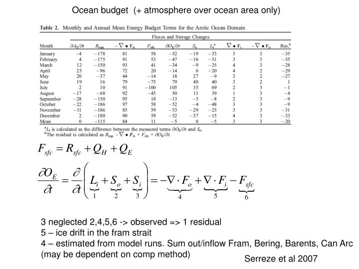 Ocean budget  (+ atmosphere over ocean area only)