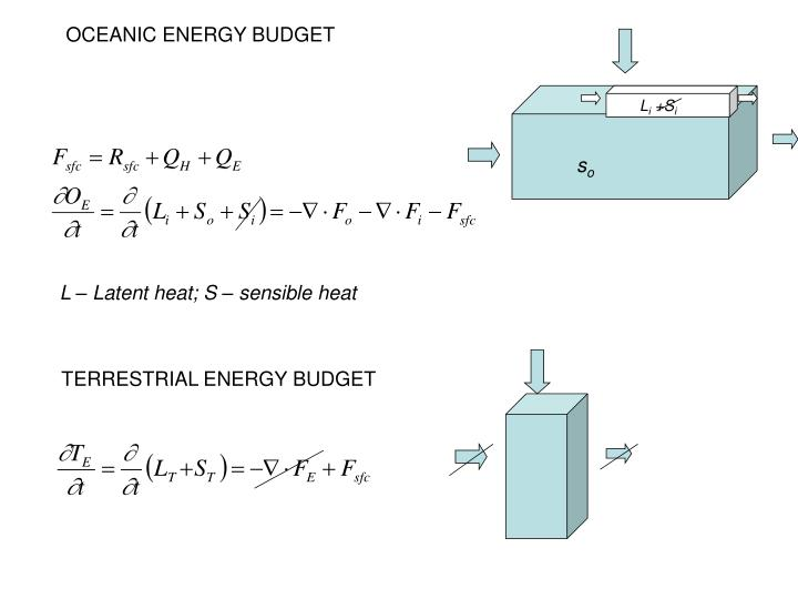 OCEANIC ENERGY BUDGET