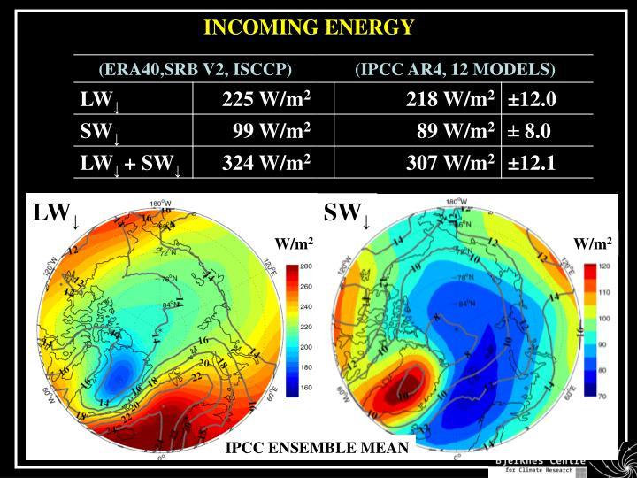 INCOMING ENERGY