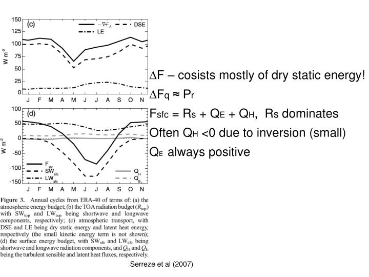 ∆F – cosists mostly of dry static energy!