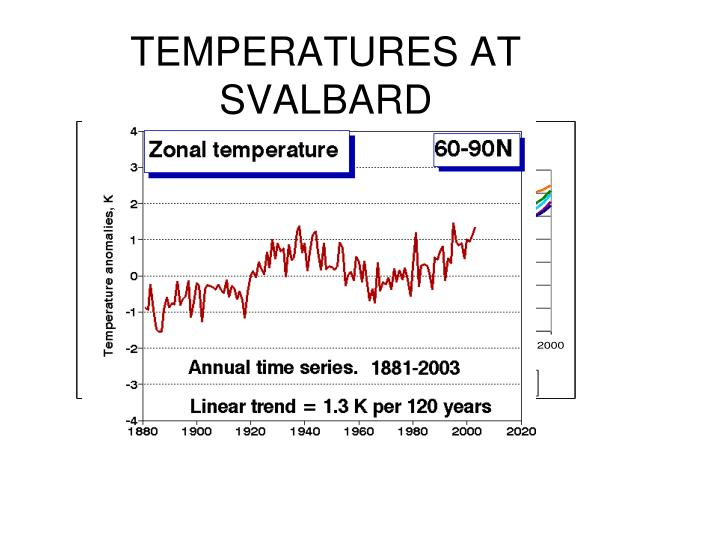 TEMPERATURES AT SVALBARD