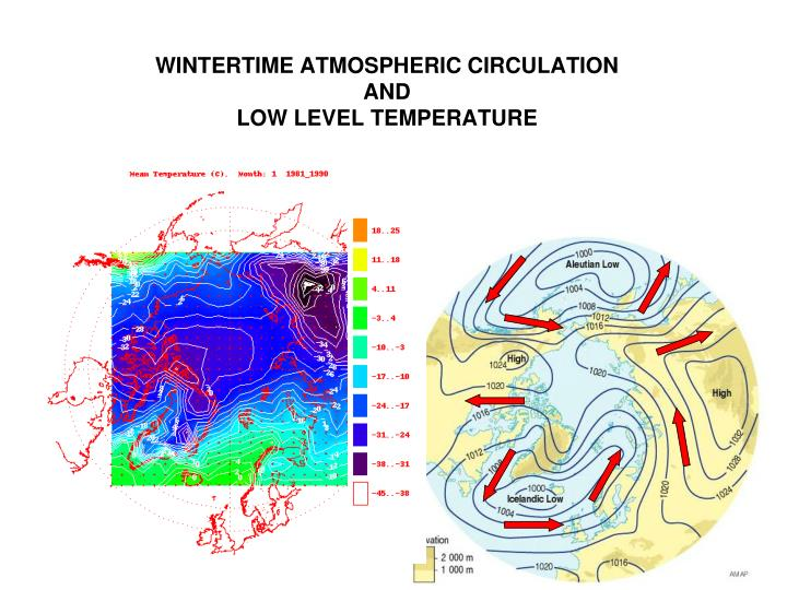 WINTERTIME ATMOSPHERIC CIRCULATION