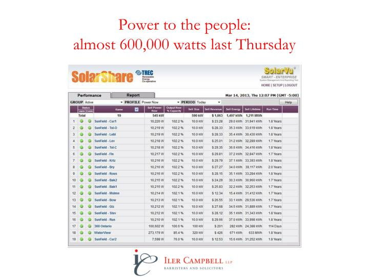 Power to the people:
