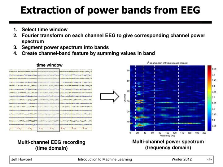 Extraction of power bands from EEG
