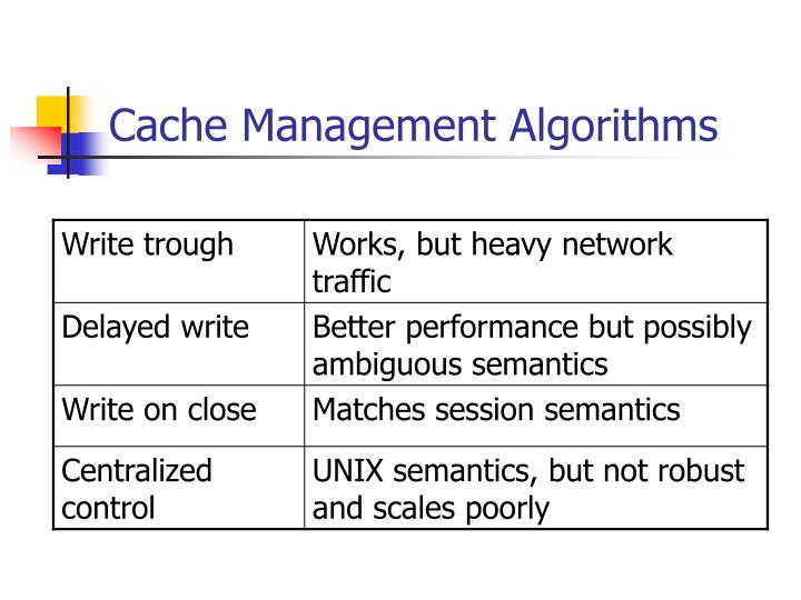 Cache Management Algorithms