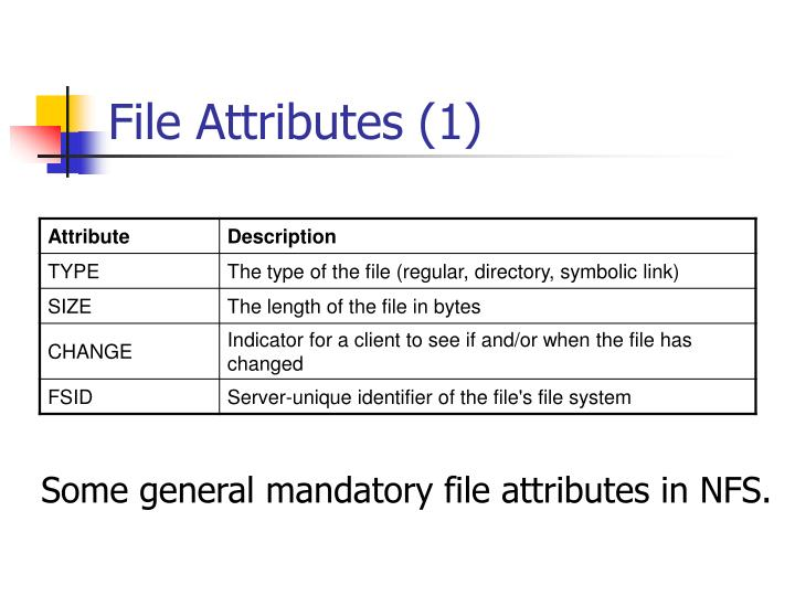 File Attributes (1)
