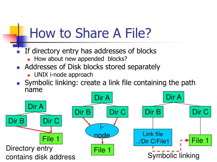 How to Share A File?