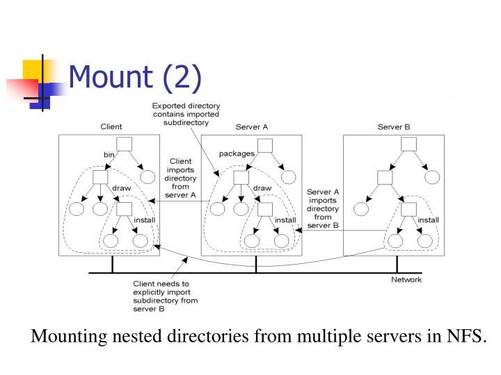 Mount (2)