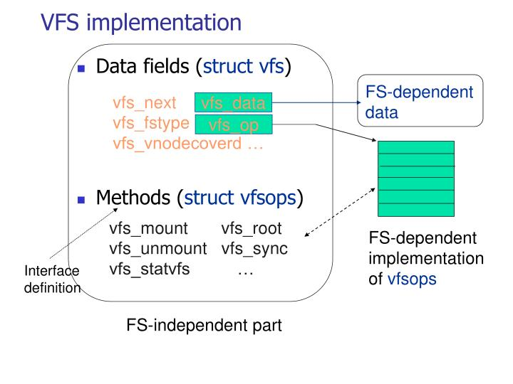 VFS implementation