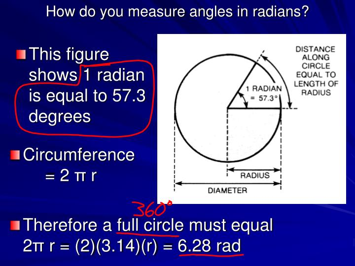 How do you measure angles in radians?