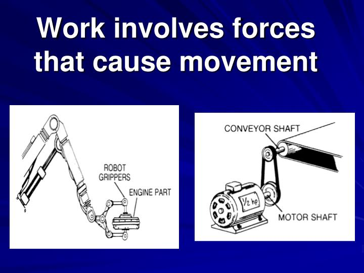 Work involves forces that cause movement