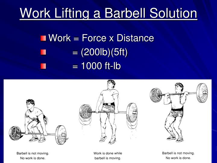 Work Lifting a Barbell Solution