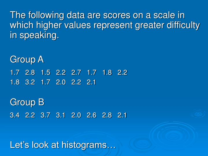 The following data are scores on a scale in which higher values represent greater difficulty in speaking.