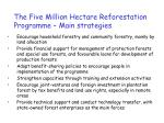 the five million hectare reforestation programme main strategies