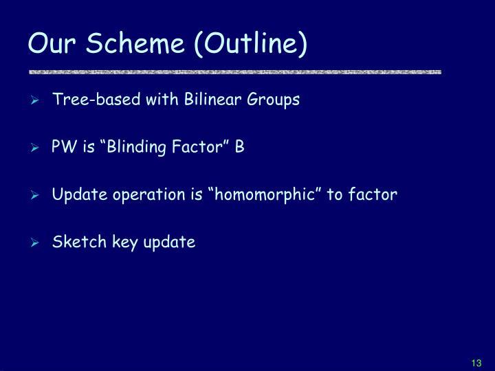 Our Scheme (Outline)