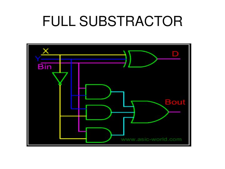 FULL SUBSTRACTOR
