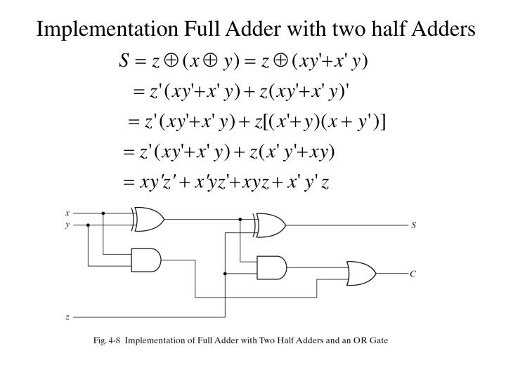 Implementation Full Adder with two half Adders