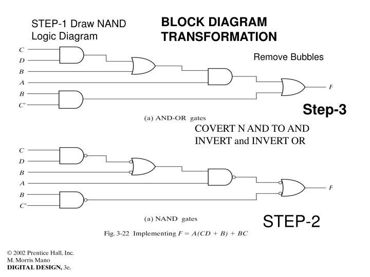 BLOCK DIAGRAM TRANSFORMATION