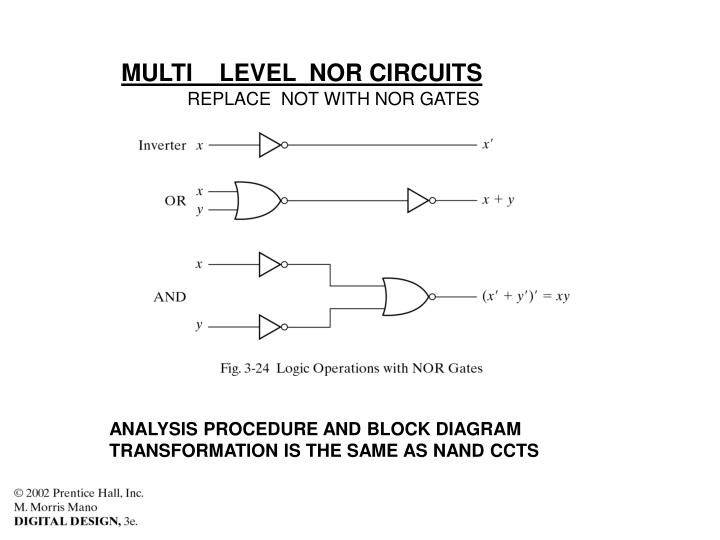 MULTI    LEVEL  NOR CIRCUITS