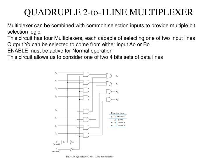 QUADRUPLE 2-to-1LINE MULTIPLEXER
