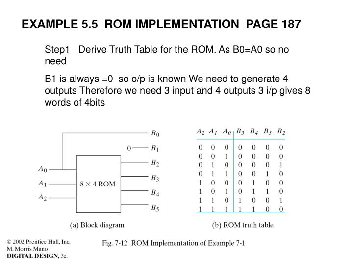 EXAMPLE 5.5  ROM IMPLEMENTATION  PAGE 187