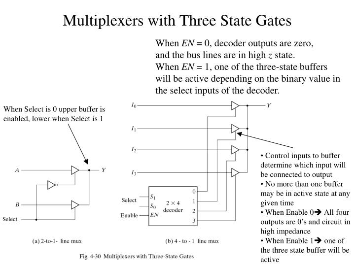 Multiplexers with Three State Gates