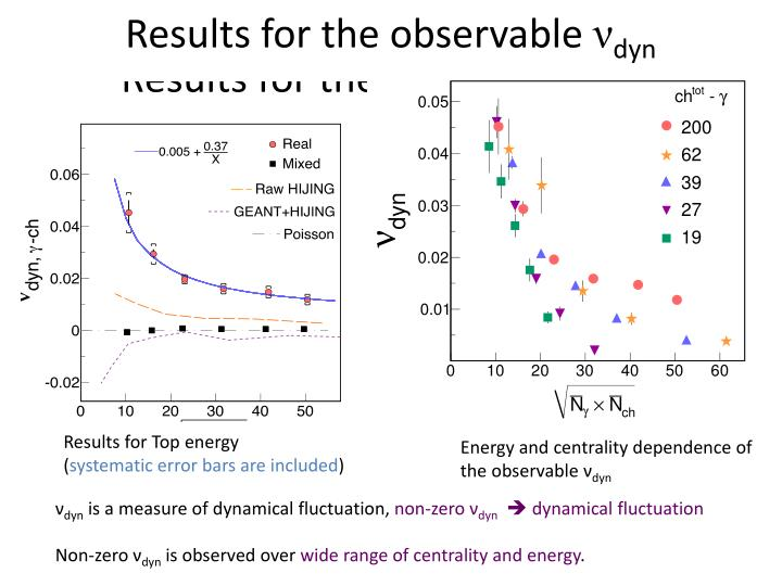 Results for the observable