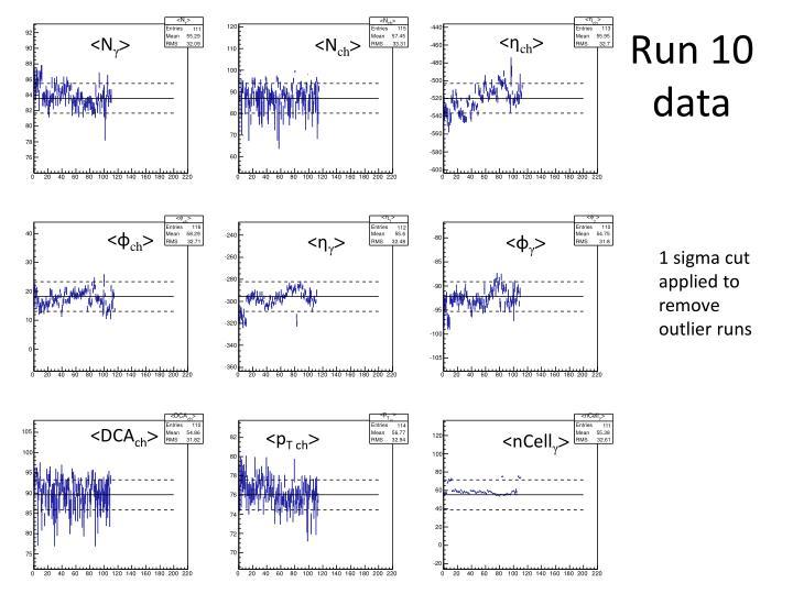Run 10 data