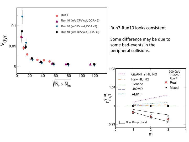 Run7-Run10 looks consistent