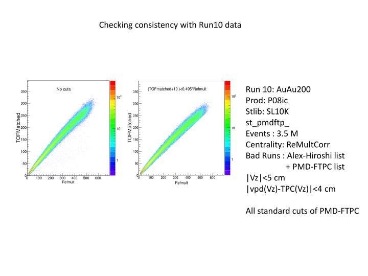 Checking consistency with Run10 data