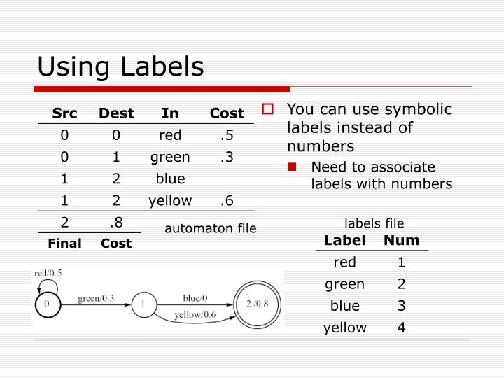 Using Labels