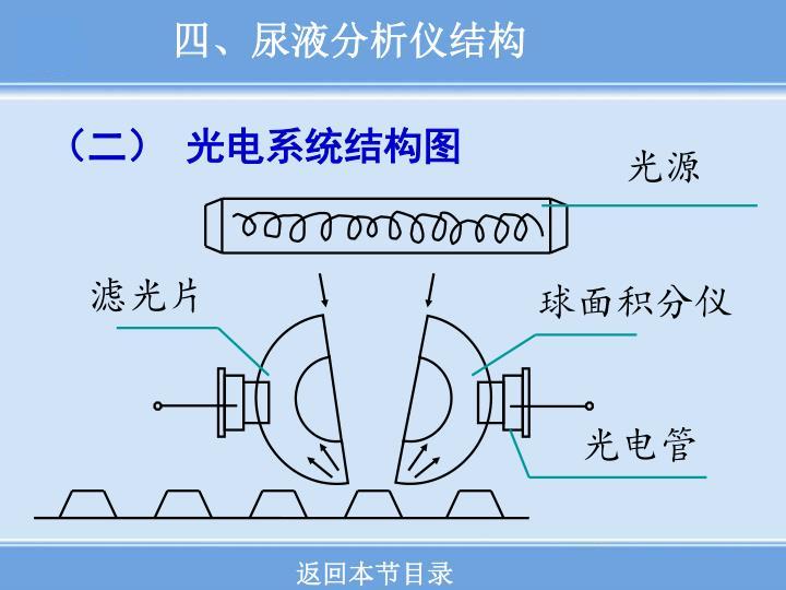 四、尿液分析仪结构