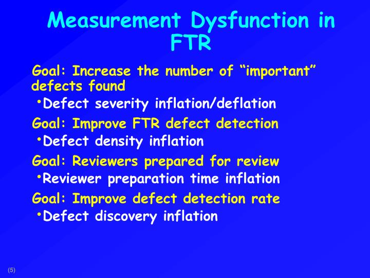 Measurement Dysfunction in