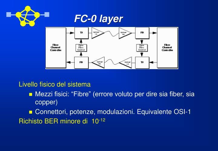 FC-0 layer