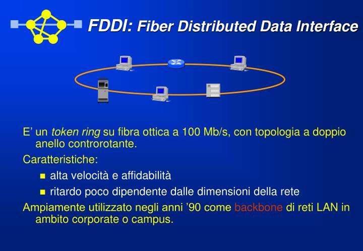 FDDI: