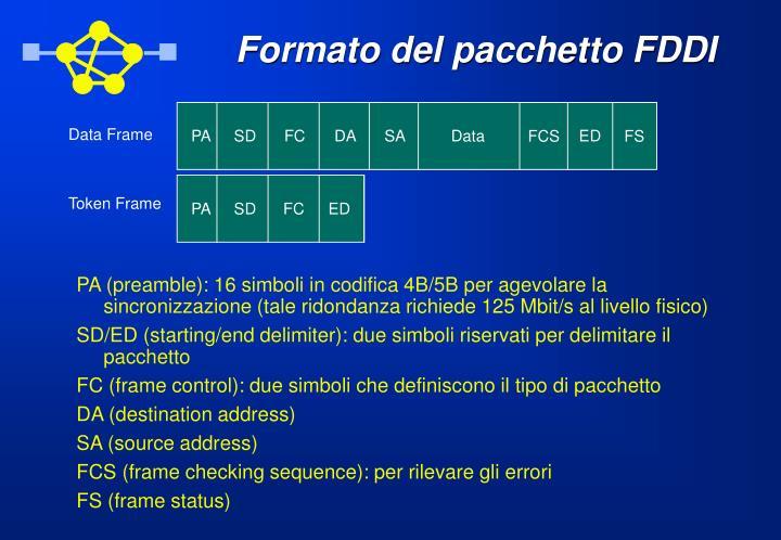 Formato del pacchetto FDDI