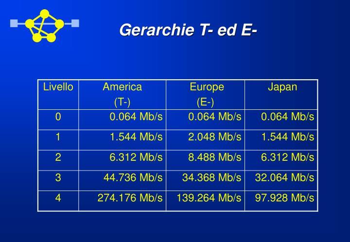 Gerarchie T- ed E-