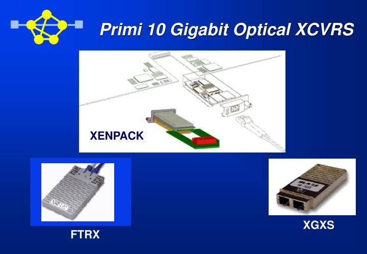 Primi 10 Gigabit Optical XCVRS