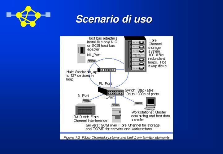 Scenario di uso