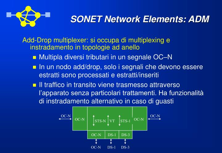 SONET Network Elements: ADM